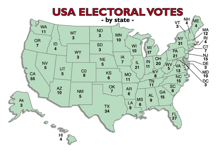 how do you count electoral votes